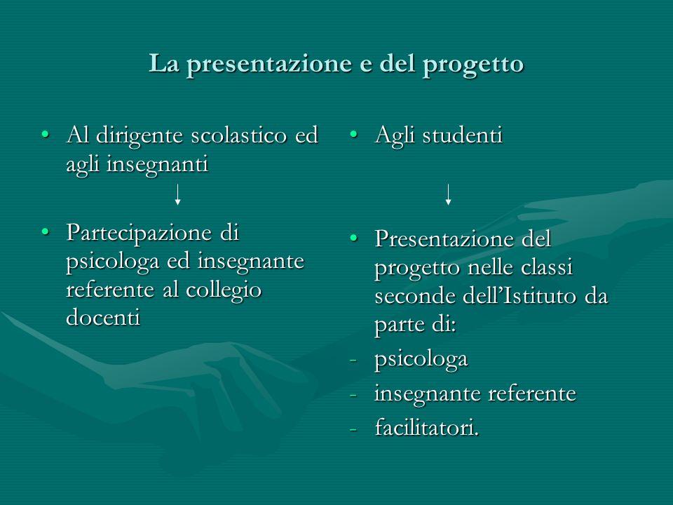 La presentazione e del progetto