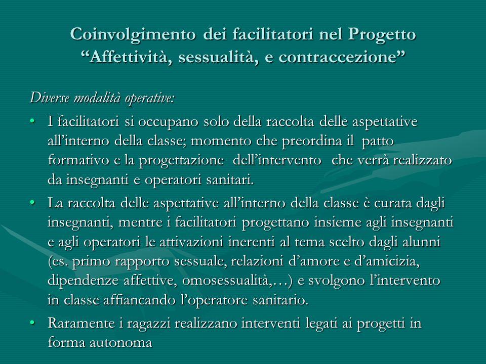 Coinvolgimento dei facilitatori nel Progetto Affettività, sessualità, e contraccezione