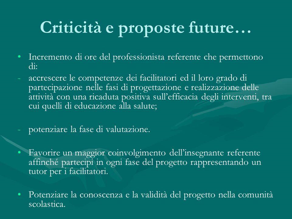 Criticità e proposte future…