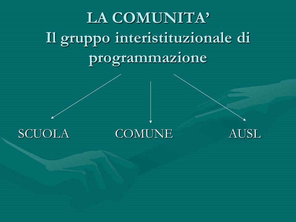 LA COMUNITA' Il gruppo interistituzionale di programmazione