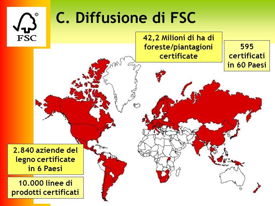 C. Diffusione di FSCLogo fsc. 42,2 Milioni di ha di foreste/piantagioni certificate. 595 certificati in 60 Paesi.