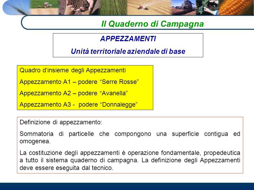 Il Quaderno di Campagna Unità territoriale aziendale di base