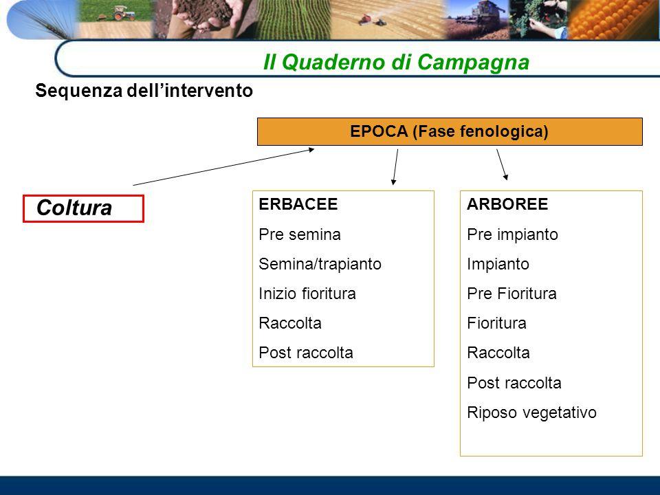 Il Quaderno di Campagna EPOCA (Fase fenologica)