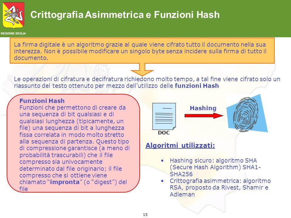 Crittografia Asimmetrica e Funzioni Hash