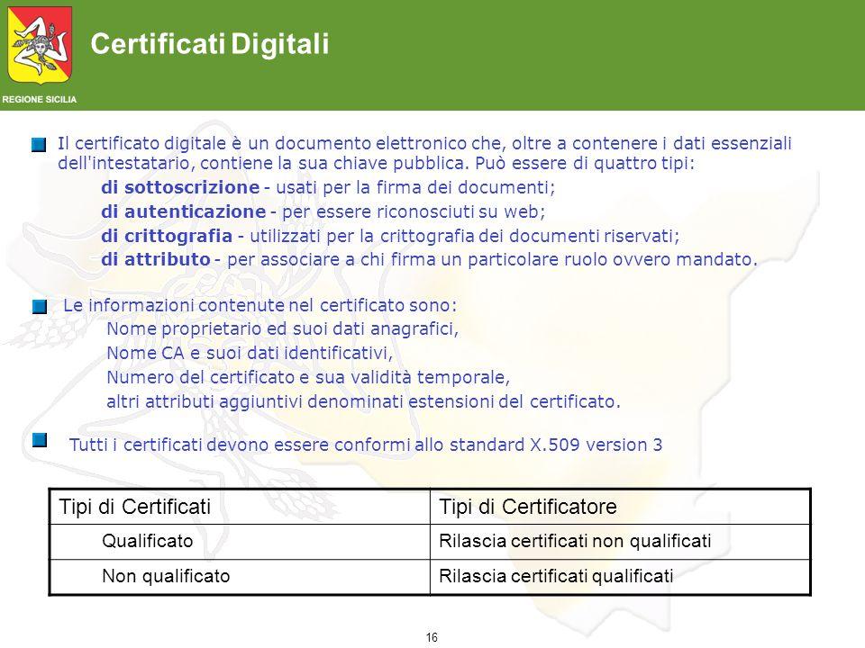 Certificati Digitali Tipi di Certificati Tipi di Certificatore