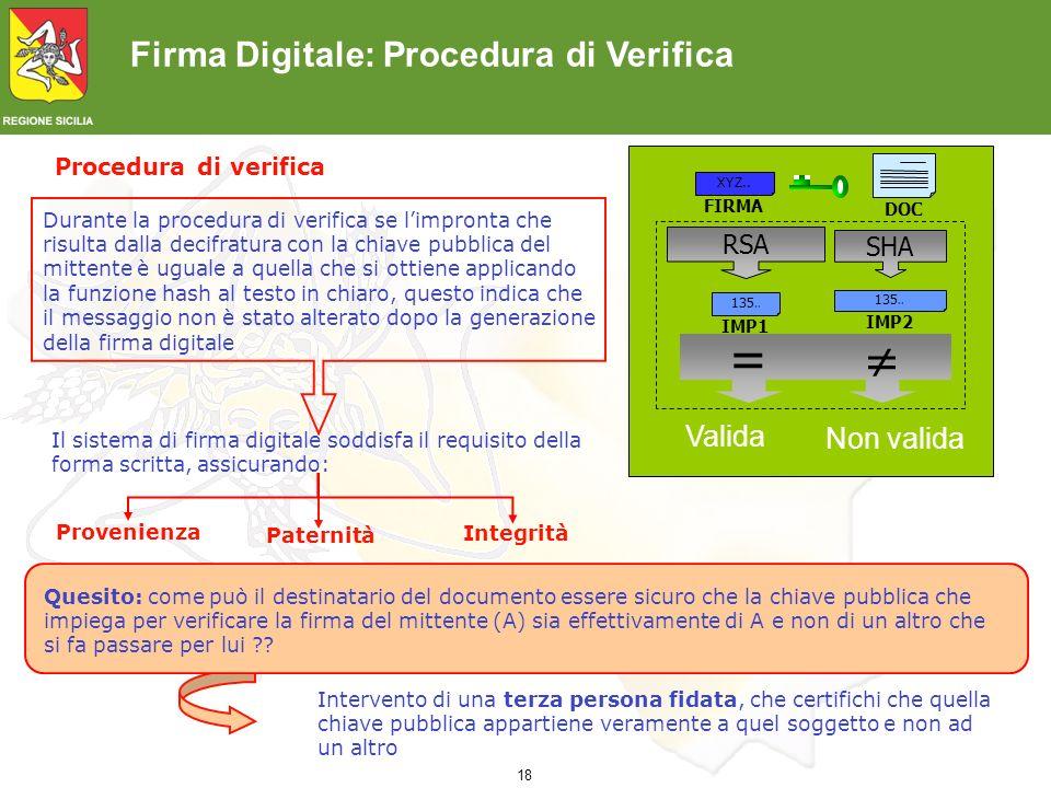 =  Firma Digitale: Procedura di Verifica Valida Non valida RSA SHA