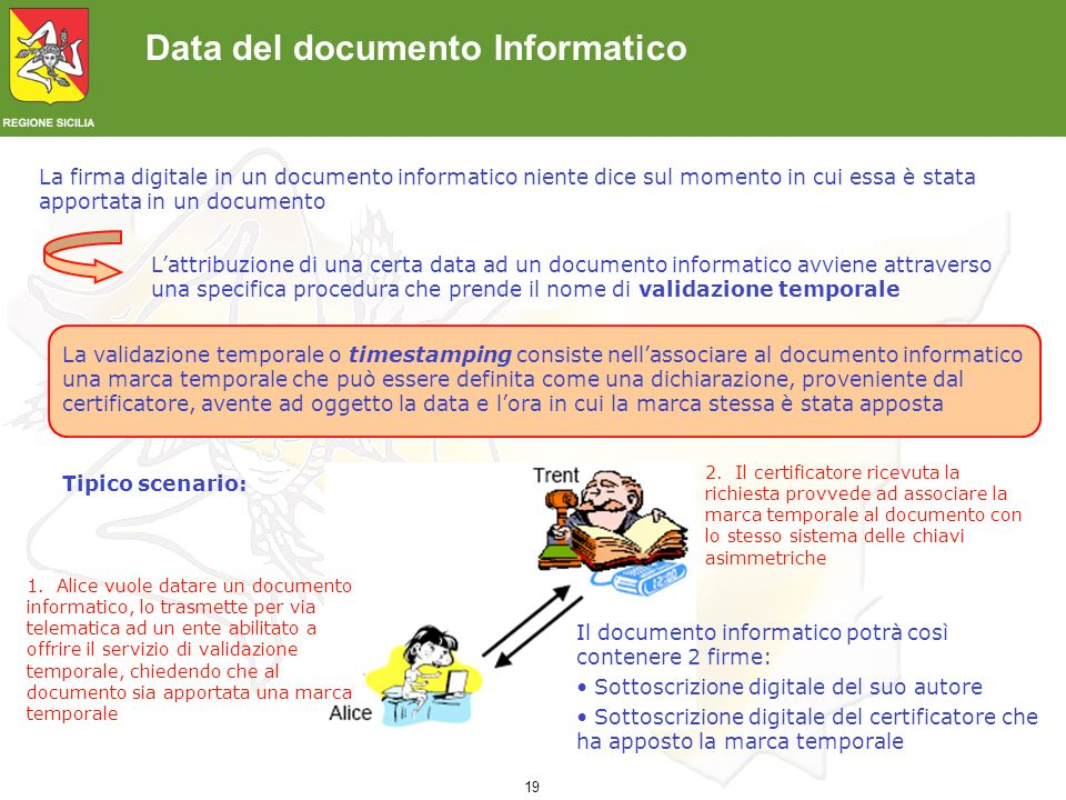 Data del documento Informatico