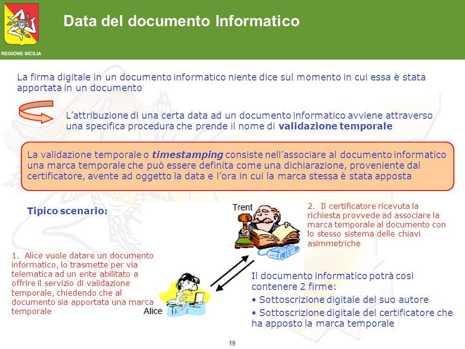 Data del documento Informatico