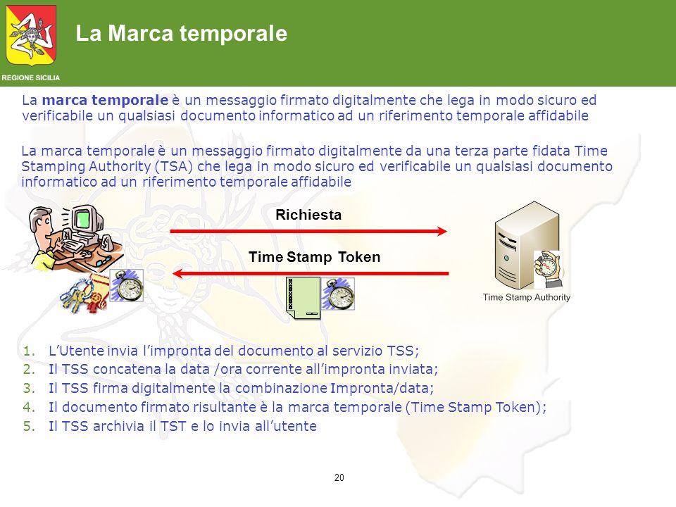 La Marca temporale Richiesta Time Stamp Token