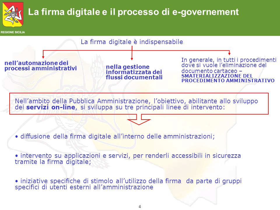 La firma digitale è indispensabile