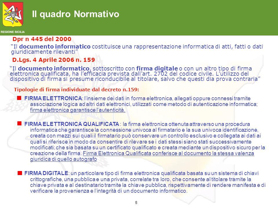 Il quadro Normativo Dpr n 445 del 2000