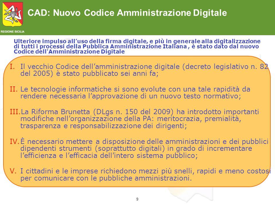 CAD: Nuovo Codice Amministrazione Digitale