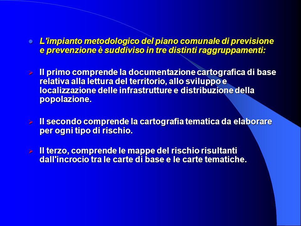 L impianto metodologico del piano comunale di previsione e prevenzione è suddiviso in tre distinti raggruppamenti: