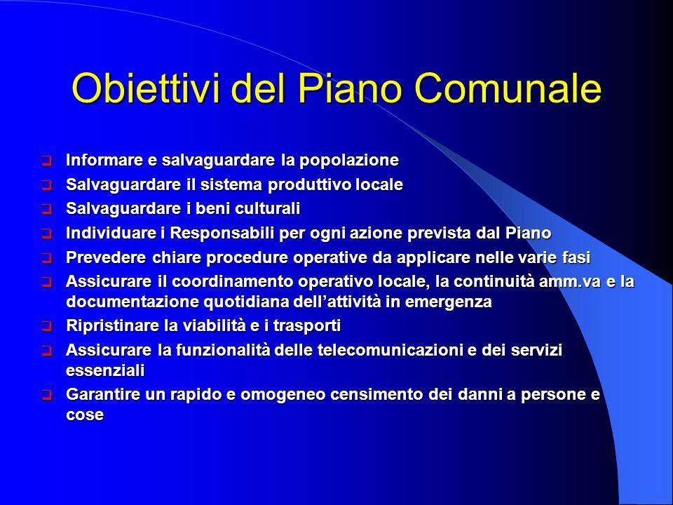 Obiettivi del Piano Comunale