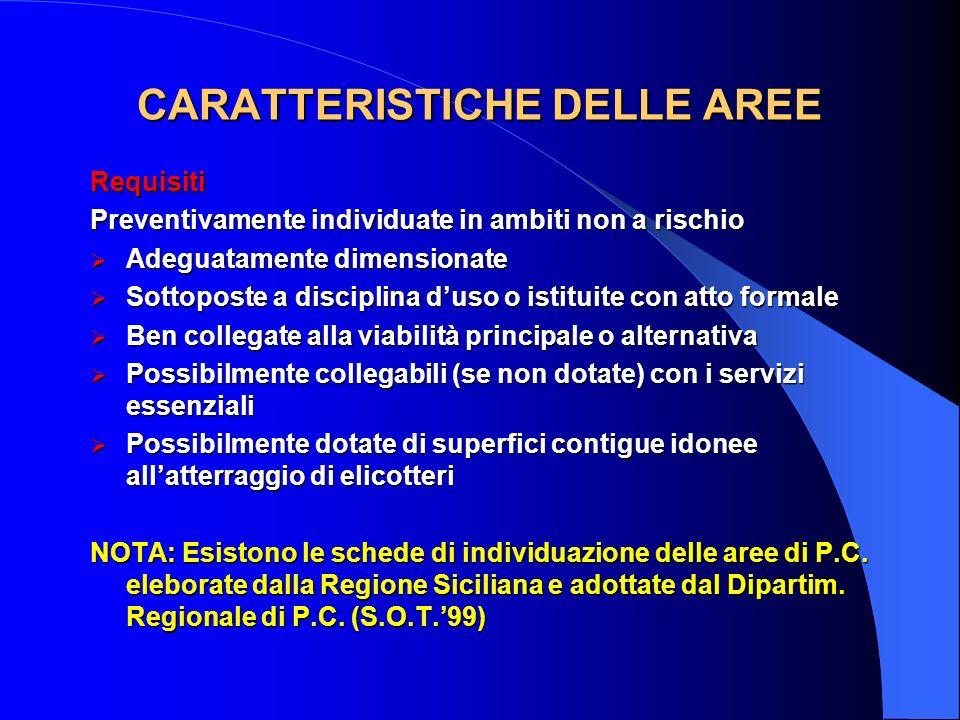 CARATTERISTICHE DELLE AREE