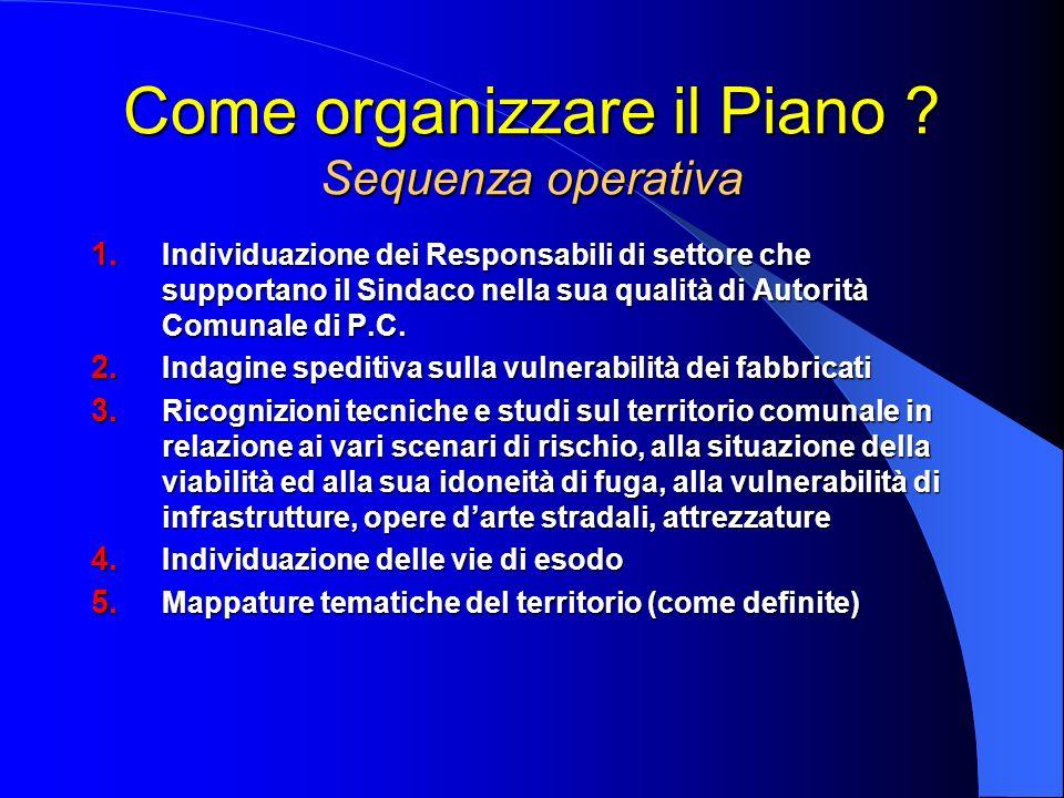 Come organizzare il Piano Sequenza operativa