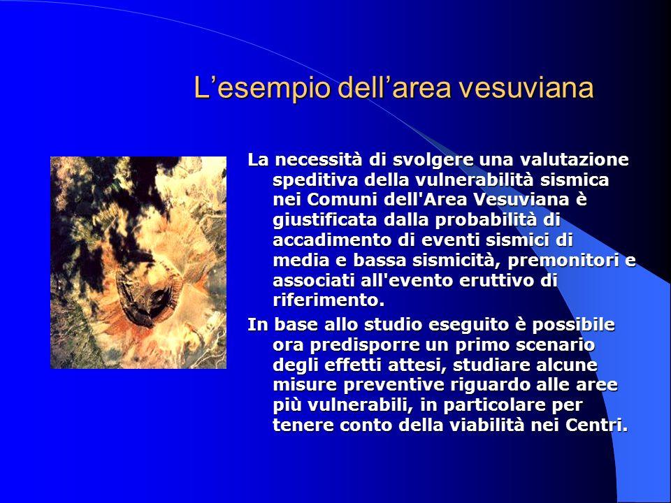 L'esempio dell'area vesuviana