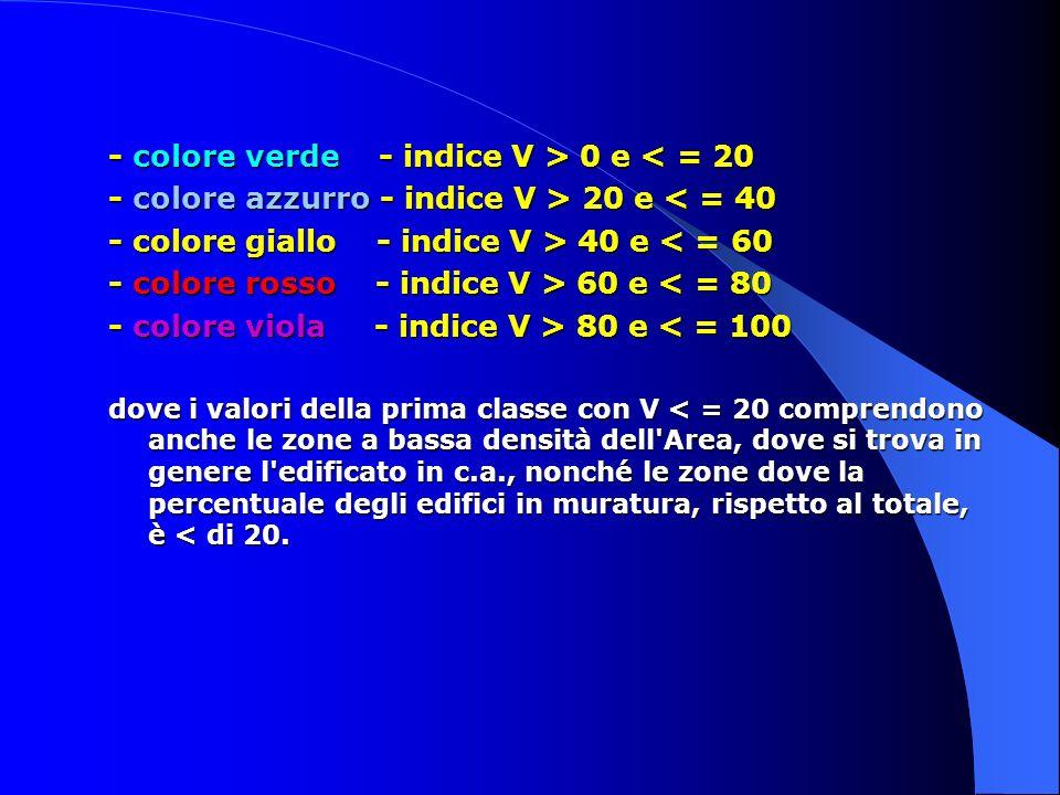 - colore verde - indice V > 0 e < = 20