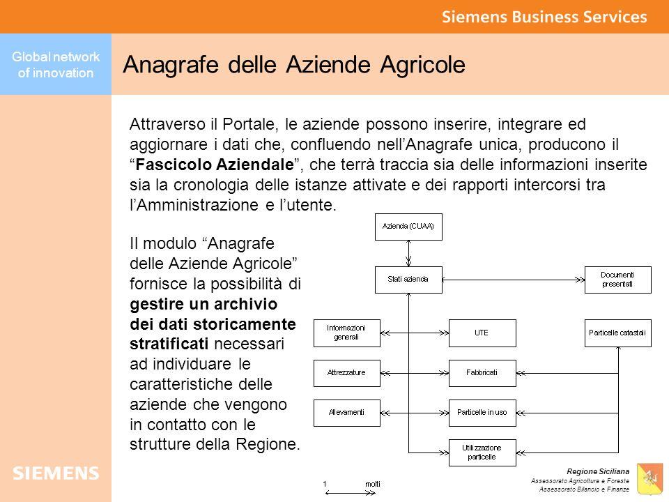 Anagrafe delle Aziende Agricole