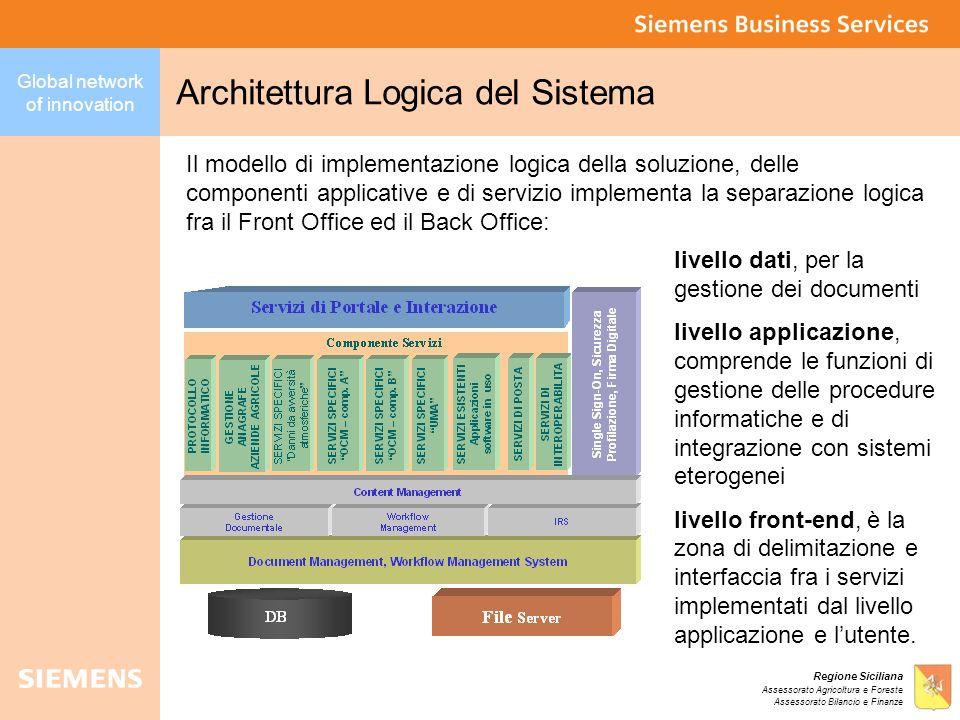 Architettura Logica del Sistema