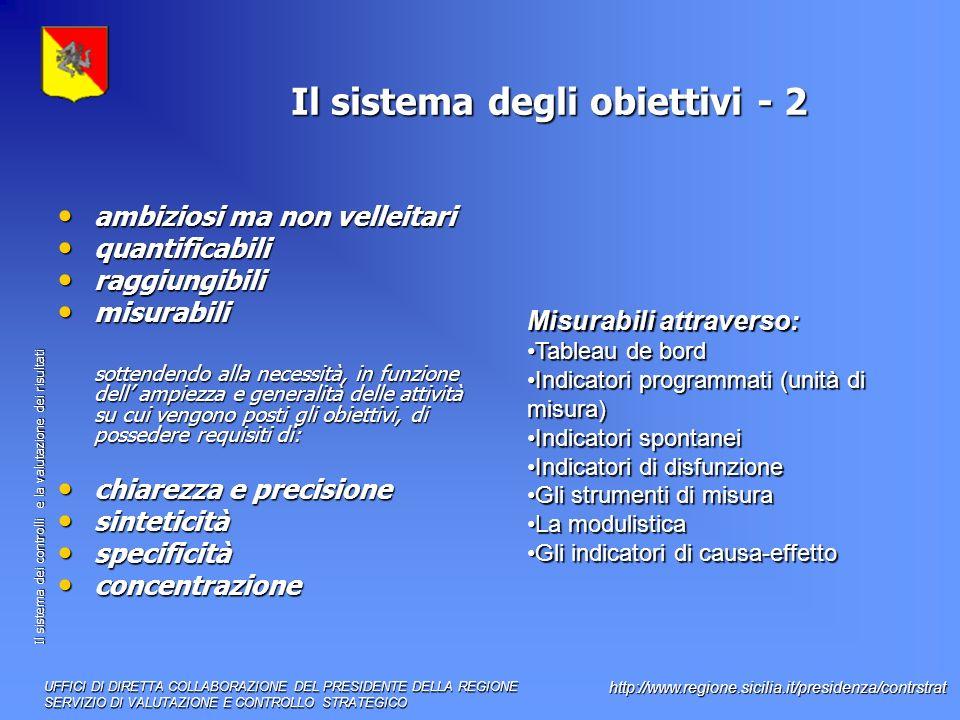 Il sistema degli obiettivi - 2