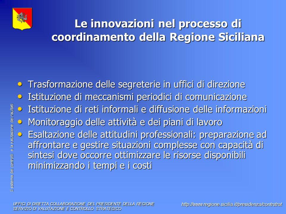 Le innovazioni nel processo di coordinamento della Regione Siciliana