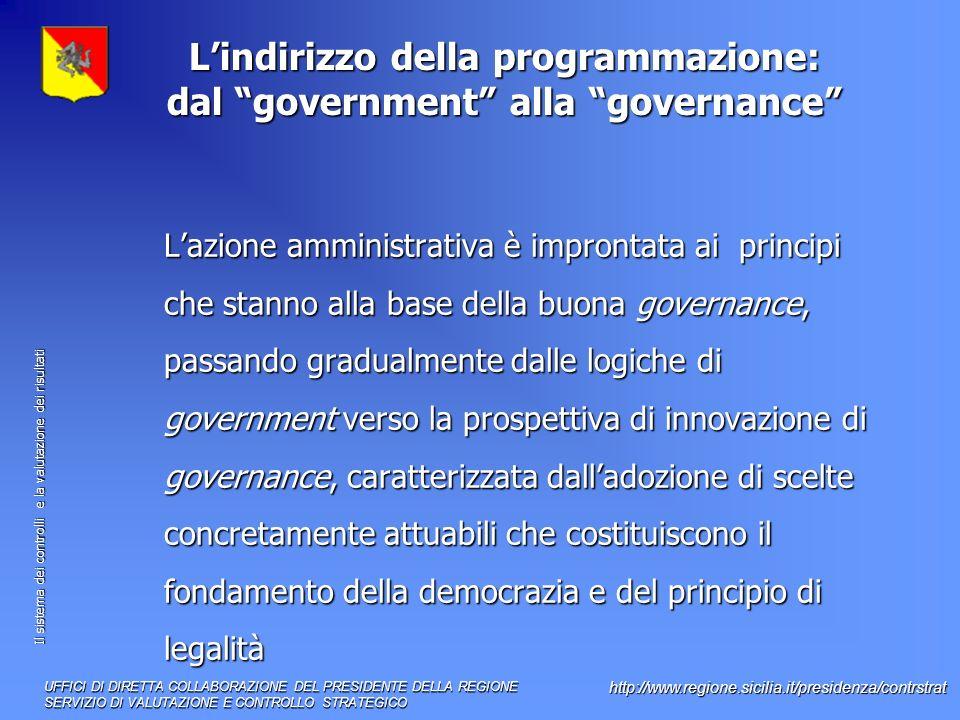 L'indirizzo della programmazione: dal government alla governance