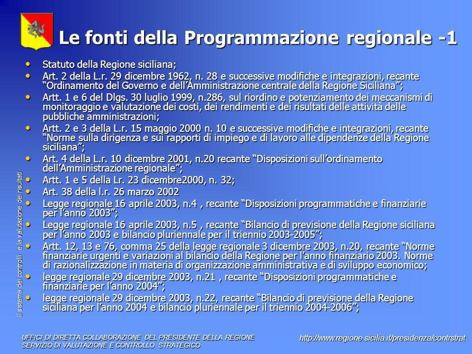 Le fonti della Programmazione regionale -1