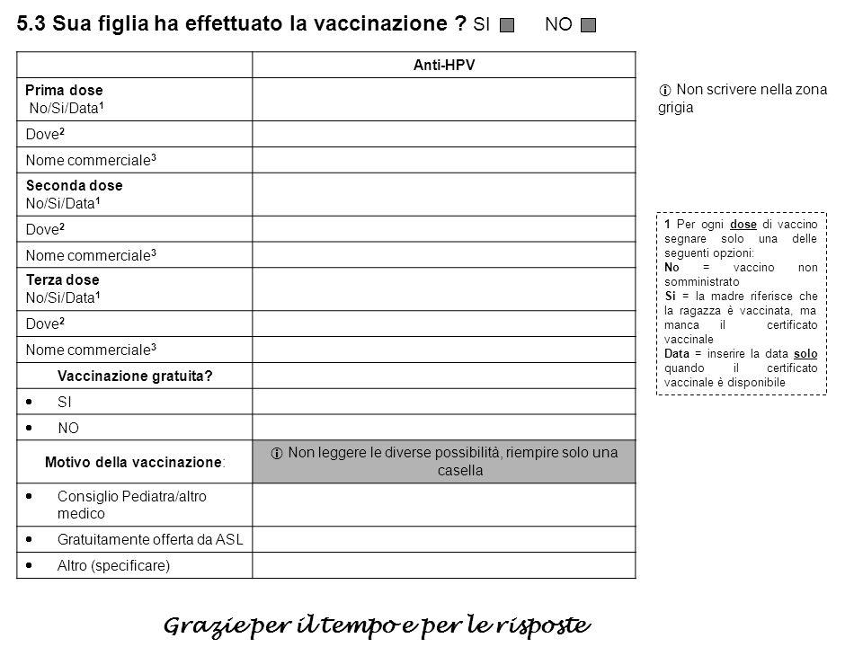 5.3 Sua figlia ha effettuato la vaccinazione SI NO