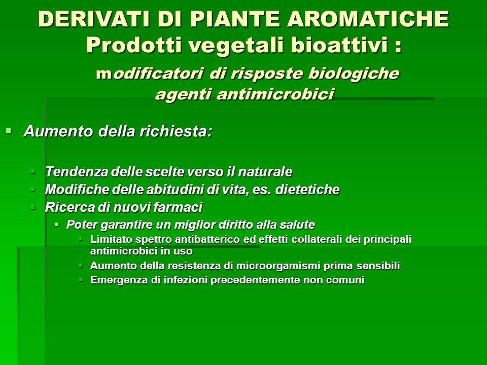 DERIVATI DI PIANTE AROMATICHE Prodotti vegetali bioattivi : modificatori di risposte biologiche agenti antimicrobici
