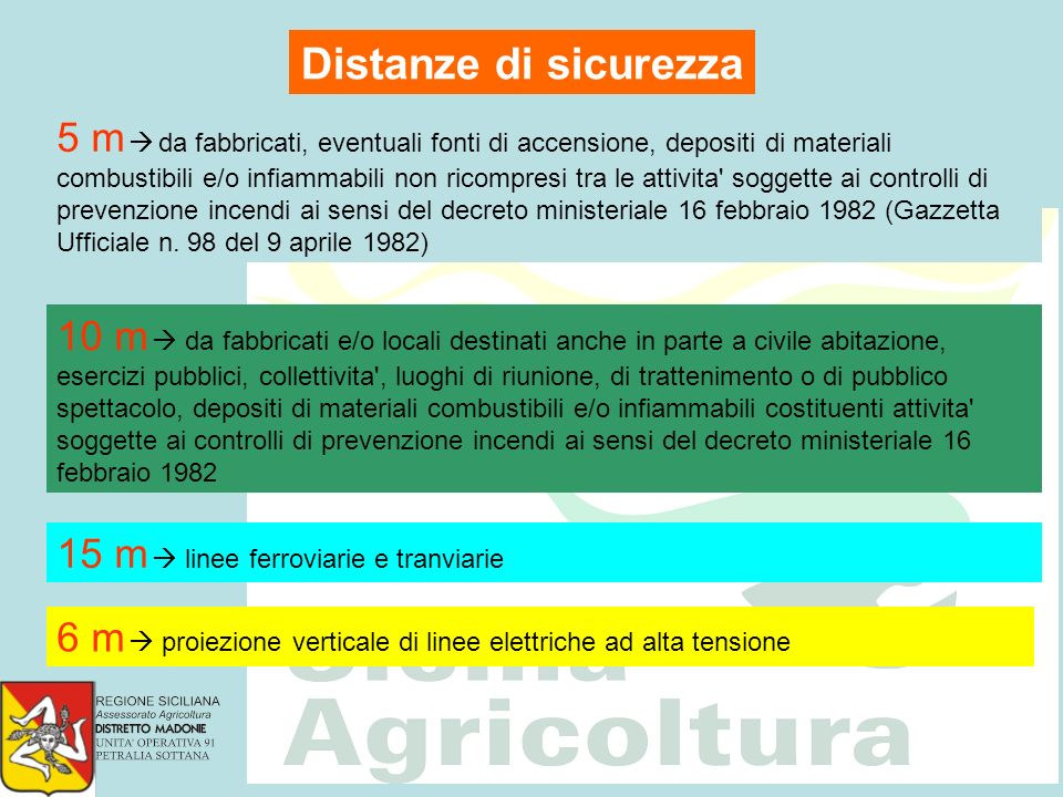 Distanze di sicurezza