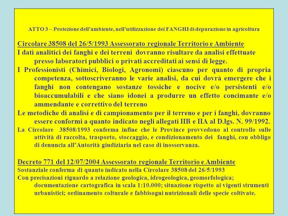 Decreto 771 del 12/07/2004 Assessorato regionale Territorio e Ambiente