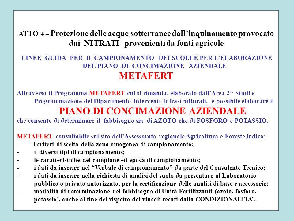 METAFERT dai NITRATI provenienti da fonti agricole