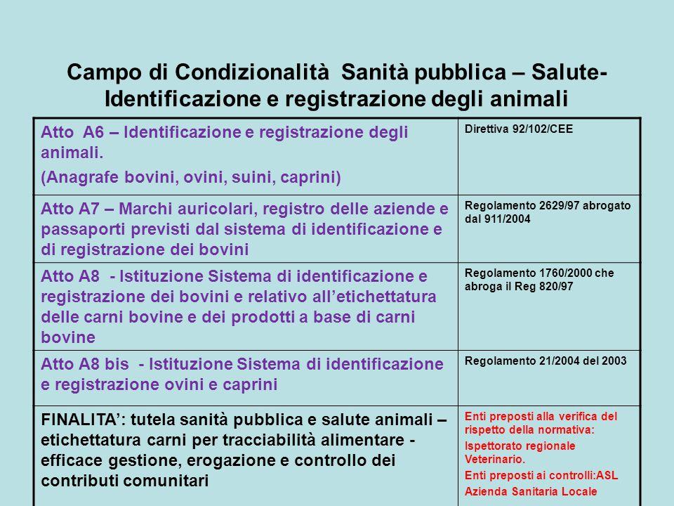 Campo di Condizionalità Sanità pubblica – Salute-Identificazione e registrazione degli animali