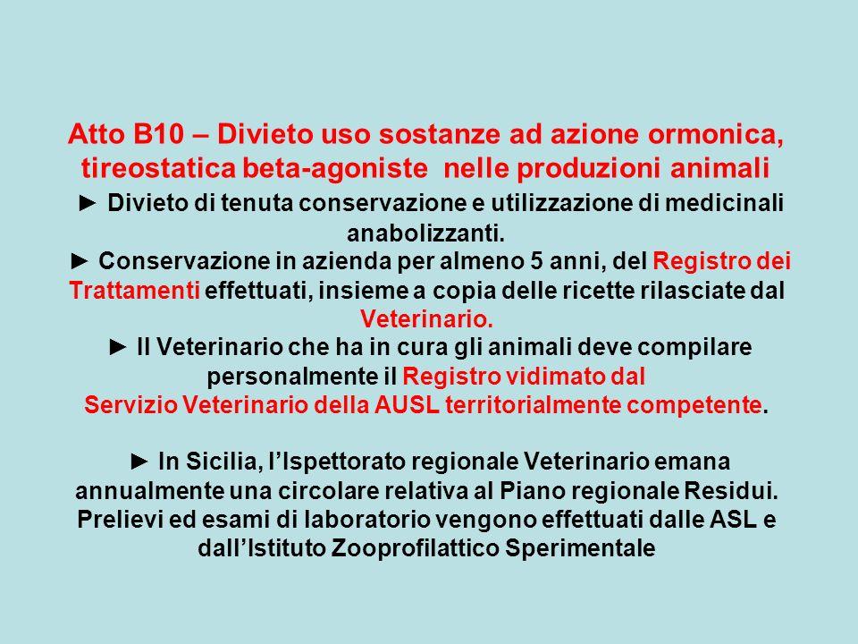 Atto B10 – Divieto uso sostanze ad azione ormonica, tireostatica beta-agoniste nelle produzioni animali ► Divieto di tenuta conservazione e utilizzazione di medicinali anabolizzanti.