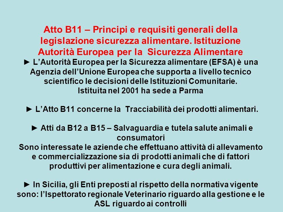Atto B11 – Principi e requisiti generali della legislazione sicurezza alimentare.