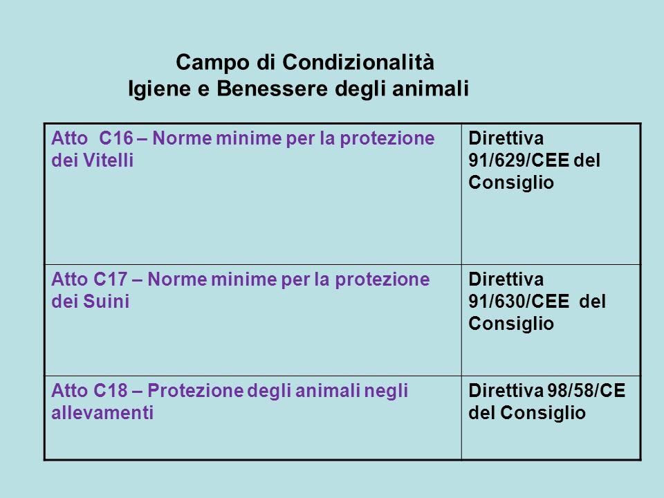 Campo di Condizionalità Igiene e Benessere degli animali