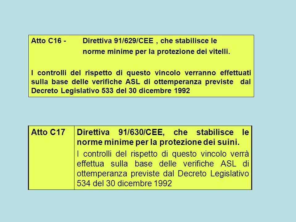 Atto C16 - Direttiva 91/629/CEE , che stabilisce le