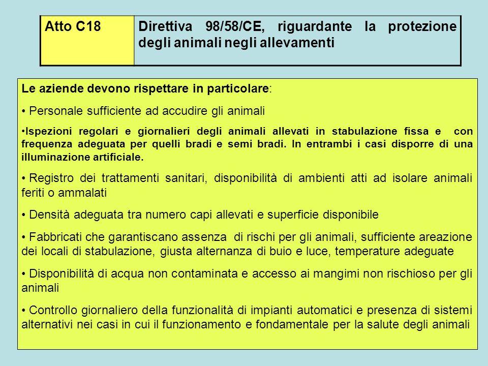 Atto C18 Direttiva 98/58/CE, riguardante la protezione degli animali negli allevamenti. Le aziende devono rispettare in particolare: