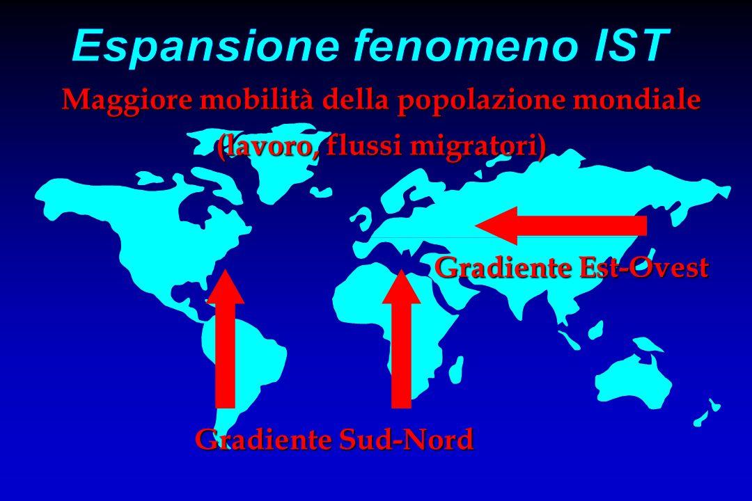 Maggiore mobilità della popolazione mondiale