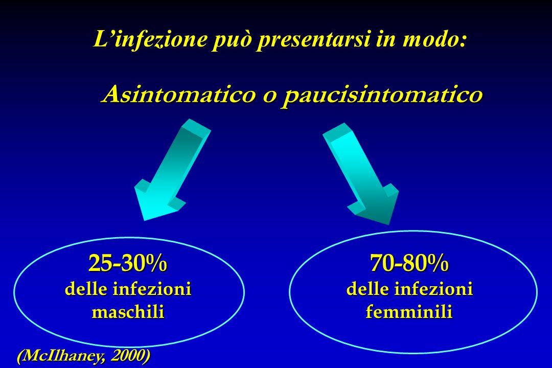 Asintomatico o paucisintomatico