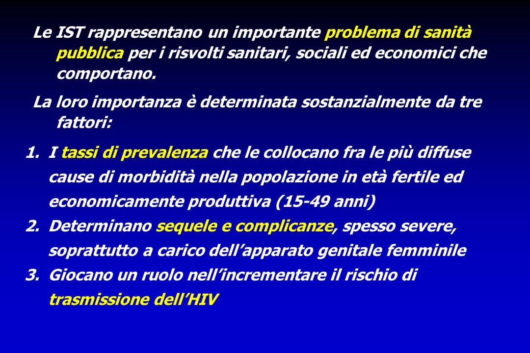 Le IST rappresentano un importante problema di sanità pubblica per i risvolti sanitari, sociali ed economici che comportano.