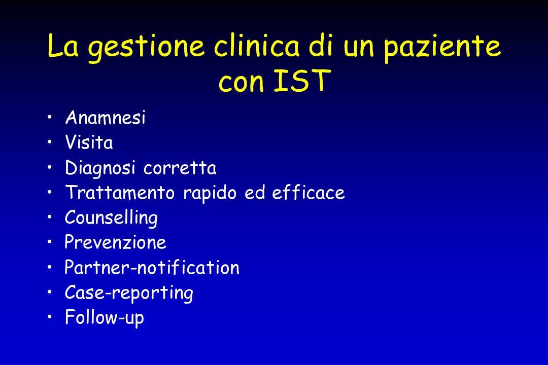 La gestione clinica di un paziente con IST