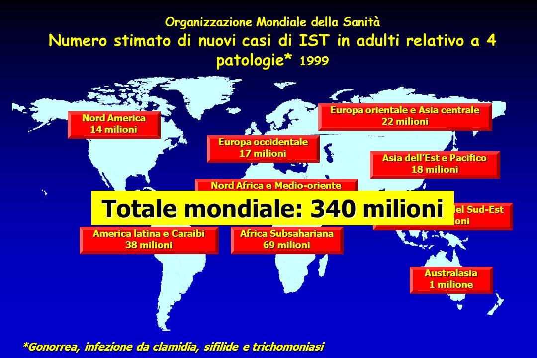 Totale mondiale: 340 milioni