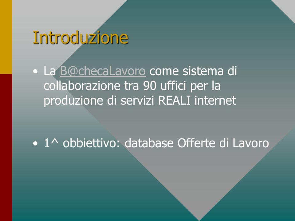 Introduzione La B@checaLavoro come sistema di collaborazione tra 90 uffici per la produzione di servizi REALI internet.