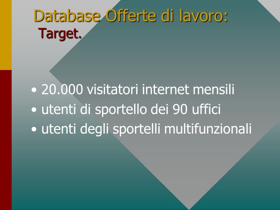 Database Offerte di lavoro: Target.