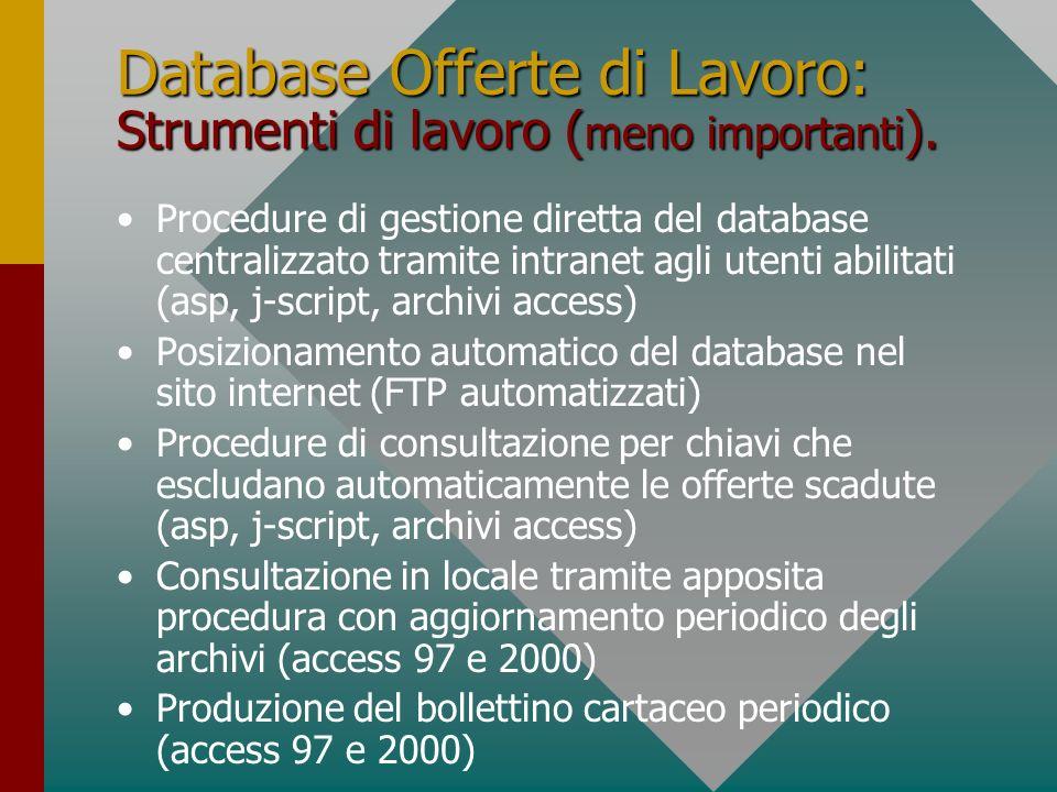 Database Offerte di Lavoro: Strumenti di lavoro (meno importanti).
