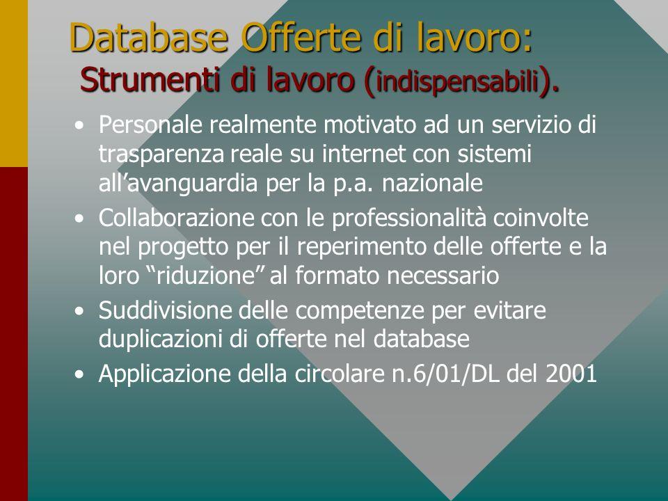 Database Offerte di lavoro: Strumenti di lavoro (indispensabili).
