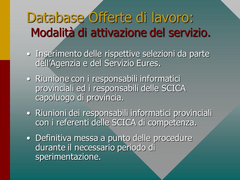 Database Offerte di lavoro: Modalità di attivazione del servizio.
