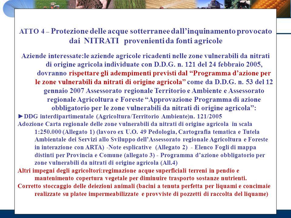 dai NITRATI provenienti da fonti agricole